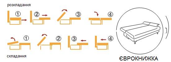 3.Диван з механізмом «Єврокнижка»