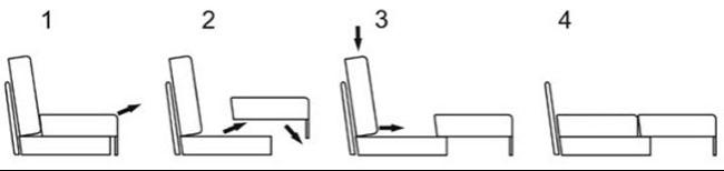 Диван з механізмом «Пантограф»